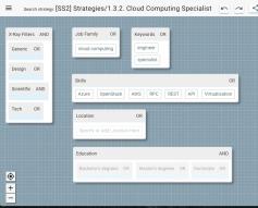 6 strategy_cloudcomputing